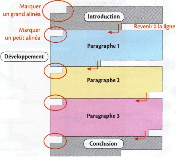 plan_analyse_document
