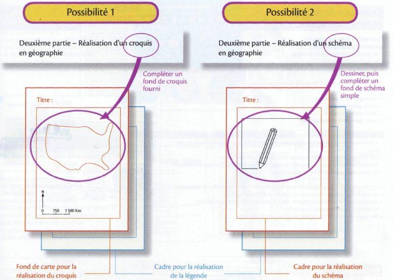 plan_croquis_et_schemas