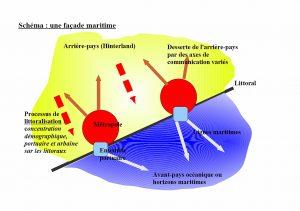 schema_facade_maritime