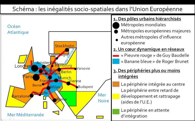 schema_inegalites_socio_spatiales_au_sein_de_l_u_e