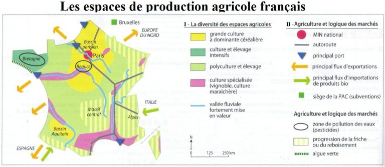 schema_les_espaces_agricoles_francais_dans_la_mondialisation