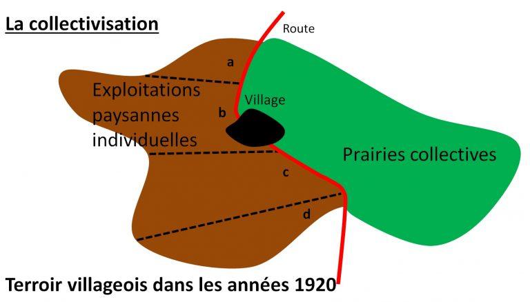 terroir_villageois_dans_les_annees_1920