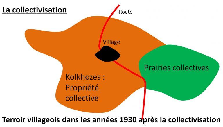 terroir_villageois_dans_les_annees_1930