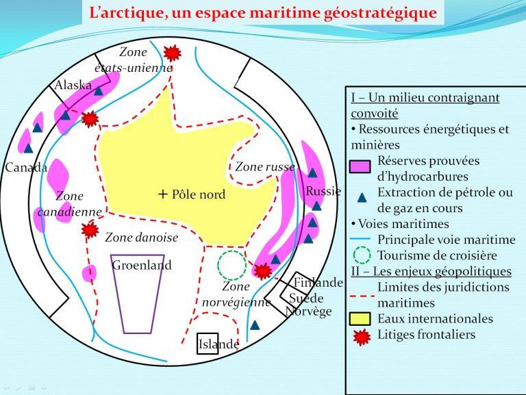 schema-intermediaire-arctique-espace-maritime-geostrategique